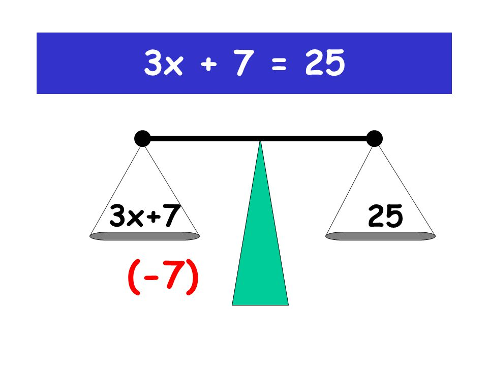 3x + 7 = 25