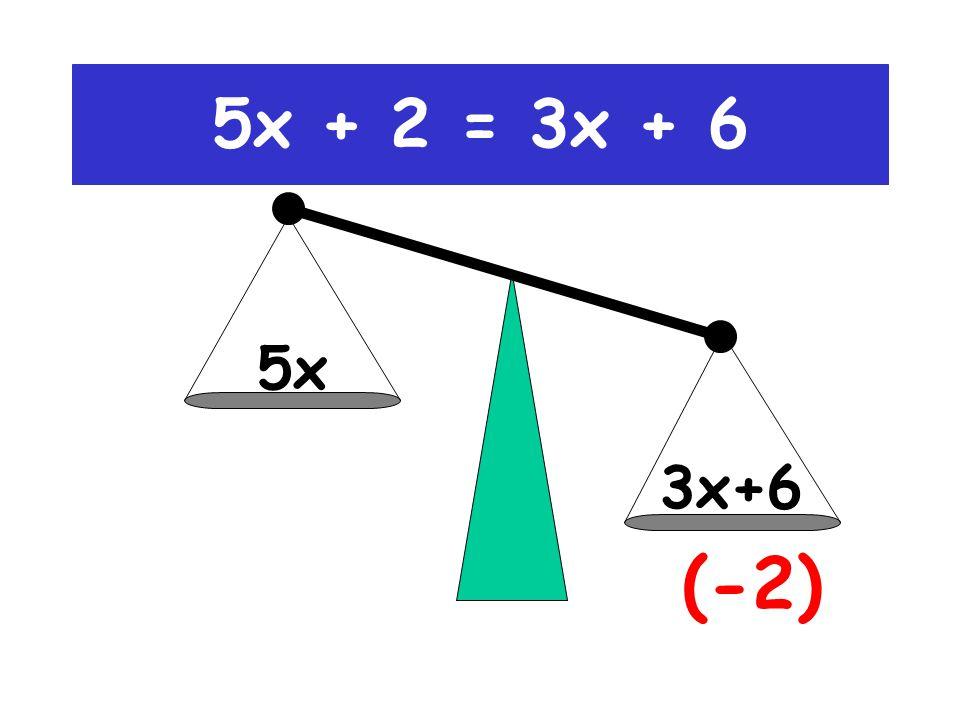 5x+2 3x+6 (-2) 5x + 2 = 3x + 6