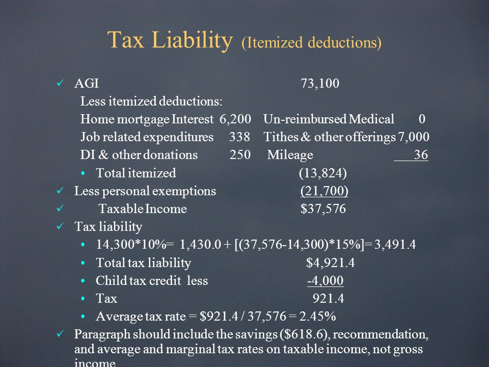 Tax Liability (Itemized deductions) AGI73,100 Less itemized deductions: Home mortgage Interest 6,200 Un-reimbursed Medical 0 Job related expenditures