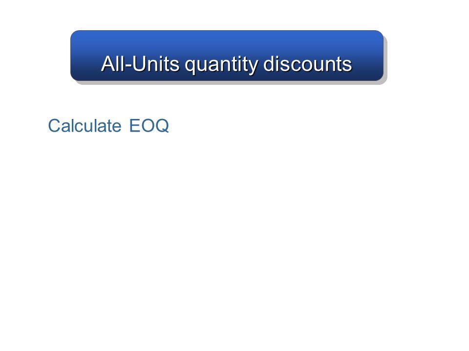 All-Units quantity discounts Calculate EOQ