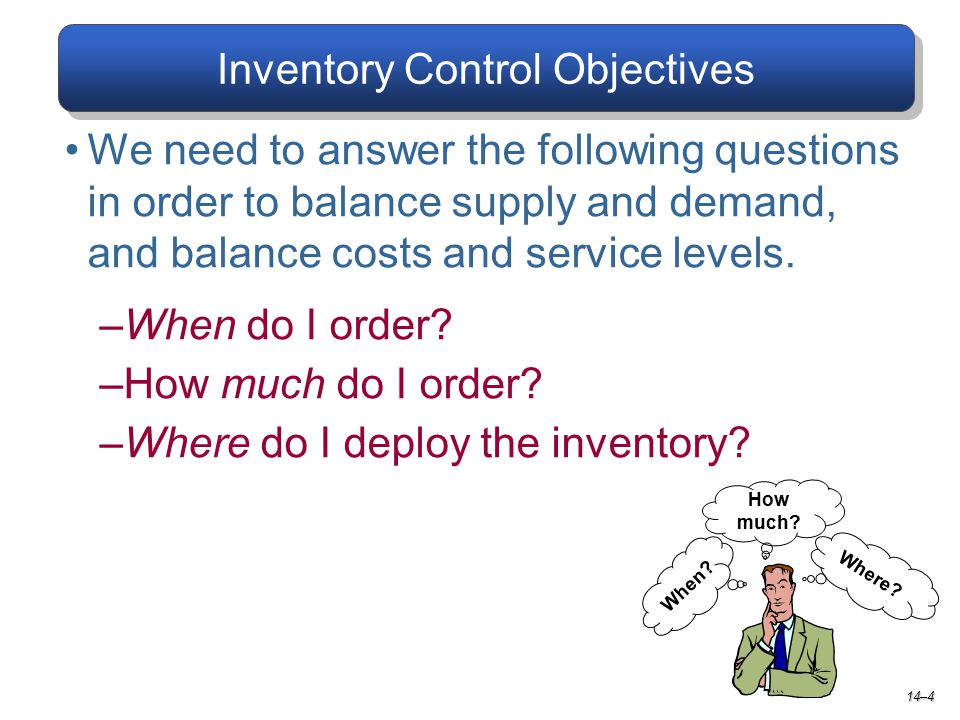 Total Inventory Costs Total Inventory Costs: sum of all relevant annual inventory costs.