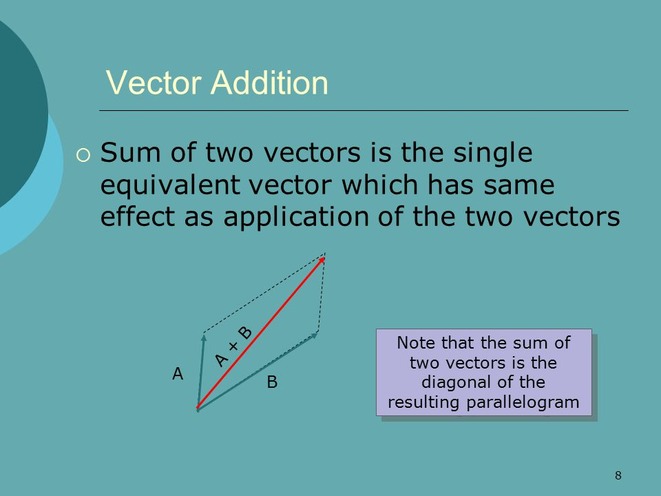 8 Vector Addition  Sum of two vectors is the single equivalent vector which has same effect as application of the two vectors A B A + B Note that the sum of two vectors is the diagonal of the resulting parallelogram