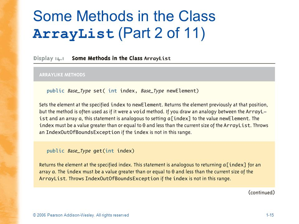 © 2006 Pearson Addison-Wesley. All rights reserved1-15 Some Methods in the Class ArrayList (Part 2 of 11)