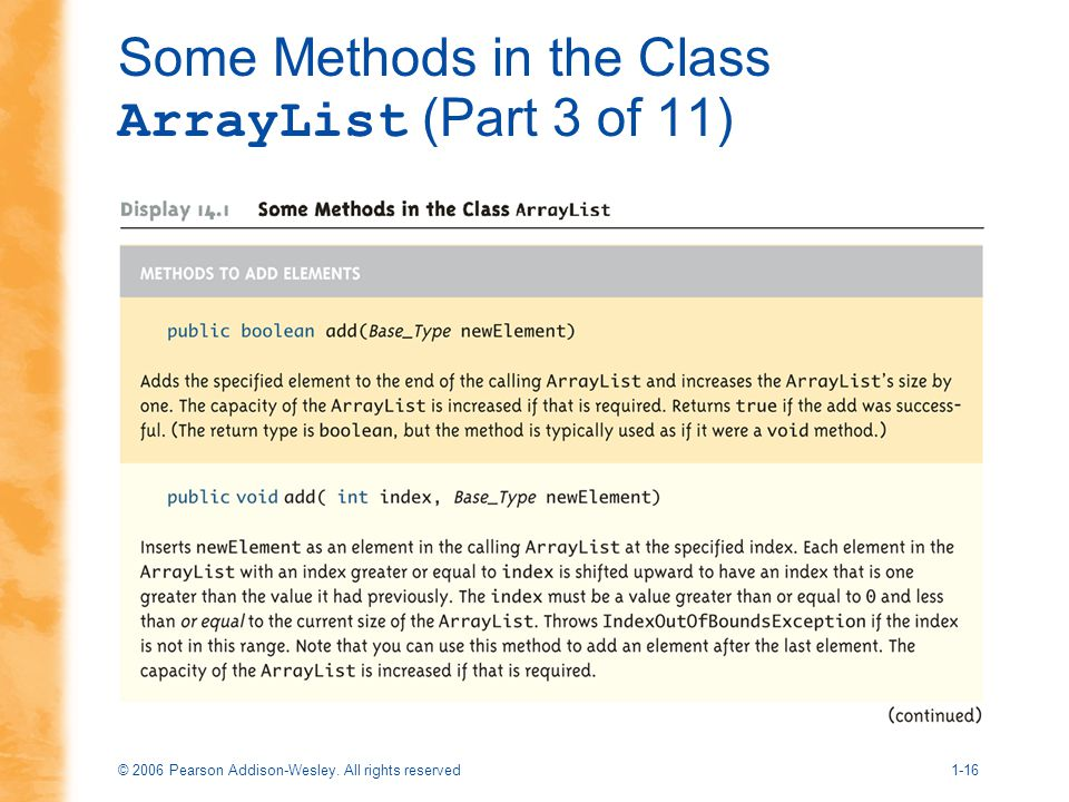 © 2006 Pearson Addison-Wesley. All rights reserved1-16 Some Methods in the Class ArrayList (Part 3 of 11)