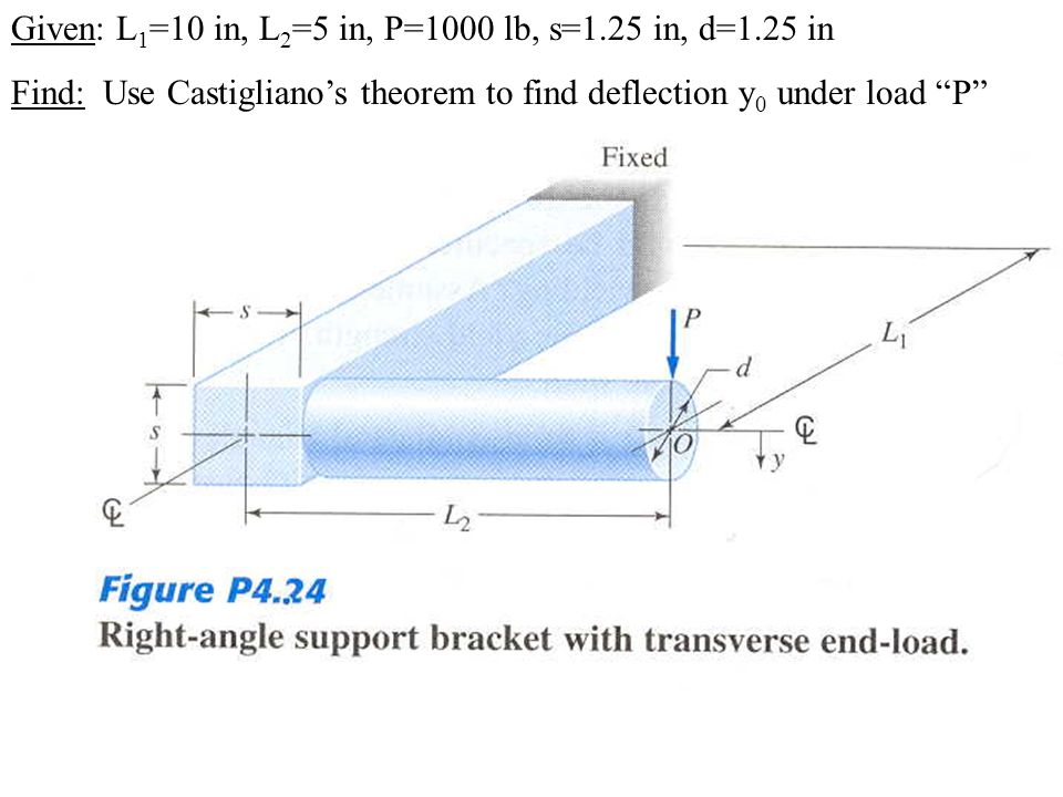 """Given: L 1 =10 in, L 2 =5 in, P=1000 lb, s=1.25 in, d=1.25 in Find: Use Castigliano's theorem to find deflection y 0 under load """"P"""""""