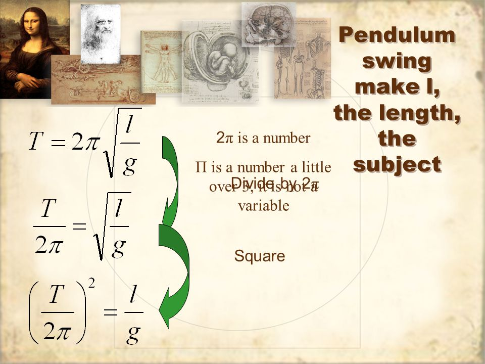 Pendulum swing make l, the length, the subject 2 π is a number Π is a number a little over 3, it is not a variable Divide by 2 π Square