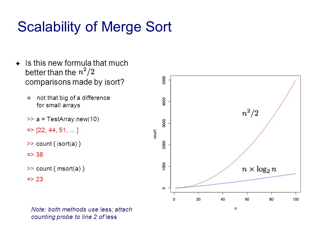 Scalability of Merge Sort ✦ Is this new formula that much better than the comparisons made by isort.