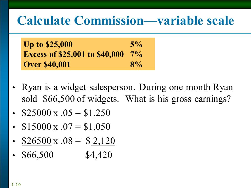 1-15 Variable Commission Scale Different commission rates for different levels of net sales Up to $25,000 5% Excess of $25,001 to $40,000 7% Over $40,
