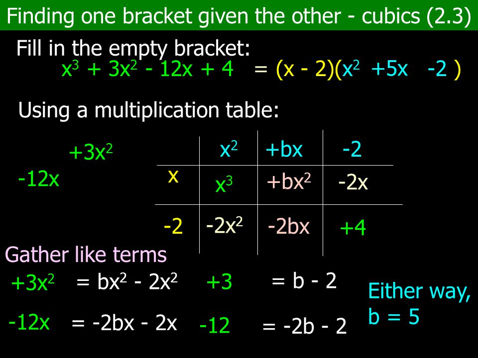 Finding one bracket given the other - cubics (2.3) Fill in the empty bracket: x 3 + 3x 2 - 12x + 4 = (x - 2)(x 2 -2 ) Using a multiplication table: -1