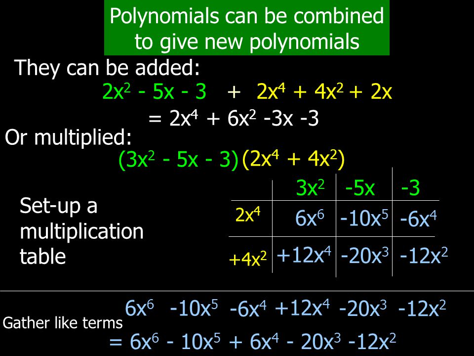 Polynomials can be combined to give new polynomials Set-up a multiplication table 3x 2 -5x -3 2x 4 +4x 2 6x 6 -10x 5 -6x 4 +12x 4 -20x 3 -12x 2 Gather like terms = 6x 6 - 10x 5 + 6x 4 - 20x 3 -12x 2 They can be added: 2x 2 - 5x - 3 +2x 4 + 4x 2 + 2x = 2x 4 + 6x 2 -3x -3 (2x 4 + 4x 2 ) (3x 2 - 5x - 3) Or multiplied: 6x 6 -10x 5 -6x 4 +12x 4 -20x 3 -12x 2