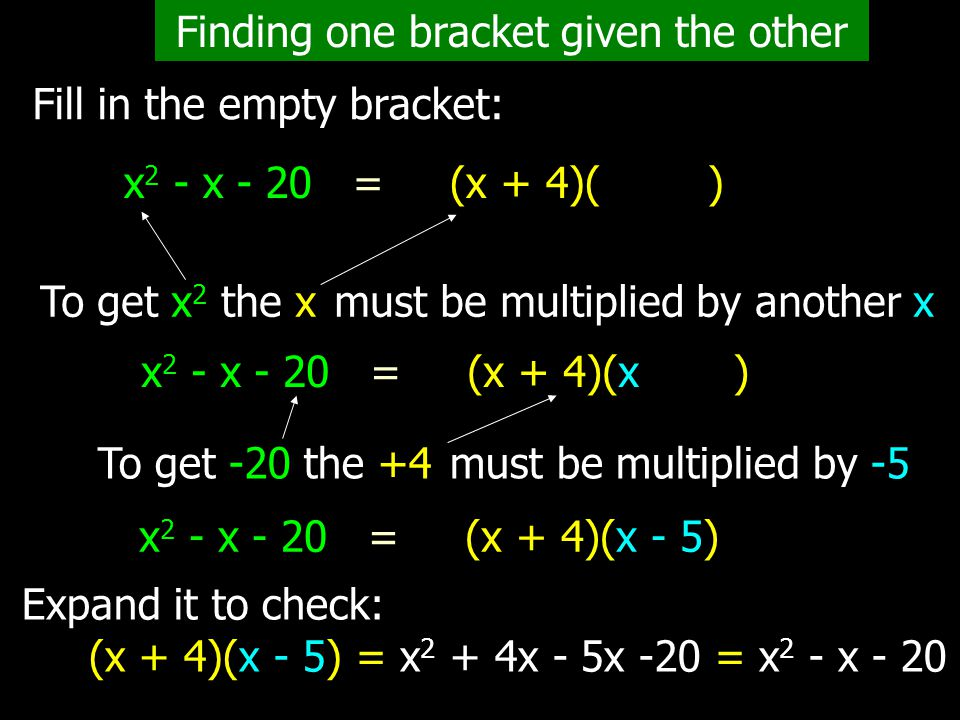 Finding one bracket given the other Fill in the empty bracket: x 2 - x - 20 = (x + 4)( ) To get x 2 the x must be multiplied by another x x 2 - x - 20 = (x + 4)(x ) To get -20 the +4 must be multiplied by -5 x 2 - x - 20 = (x + 4)(x - 5) Expand it to check: (x + 4)(x - 5) = x 2 + 4x - 5x -20 = x 2 - x - 20