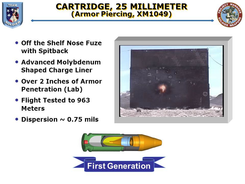 Advanced Crew Served Weapon Firings (25mm Armor Piercing) 1- inch RHA