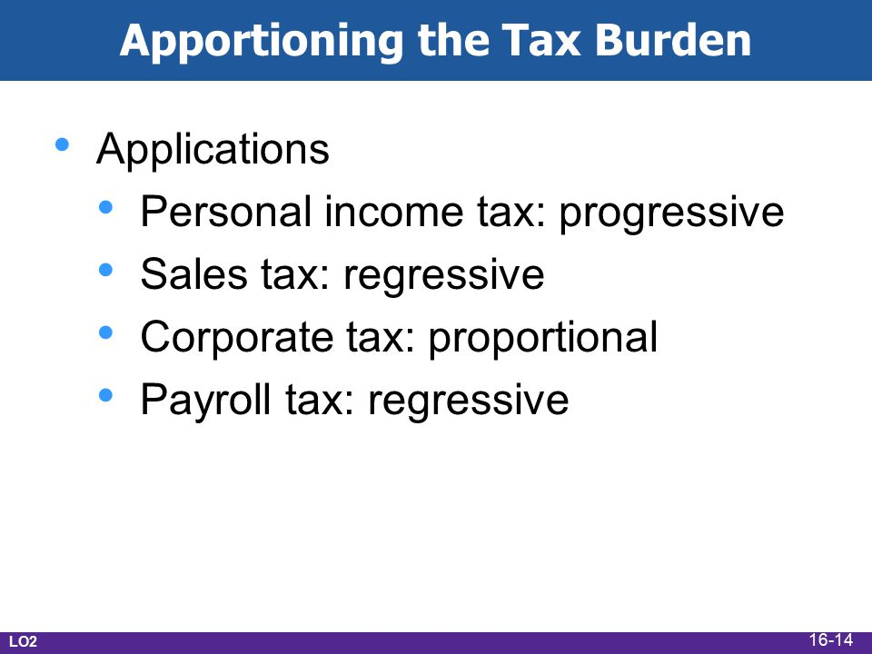 LO2 Apportioning the Tax Burden Applications Personal income tax: progressive Sales tax: regressive Corporate tax: proportional Payroll tax: regressive 16-14
