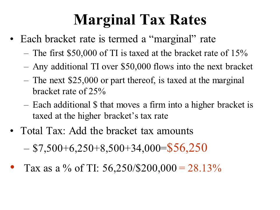 Marginal Tax Rates Each bracket rate is termed a marginal rate –The first $50,000 of TI is taxed at the bracket rate of 15% –Any additional TI over $50,000 flows into the next bracket –The next $25,000 or part thereof, is taxed at the marginal bracket rate of 25% –Each additional $ that moves a firm into a higher bracket is taxed at the higher bracket's tax rate Total Tax: Add the bracket tax amounts –$7,500+6,250+8,500+34,000= $56,250 Tax as a % of TI: 56,250/$200,000 = 28.13%
