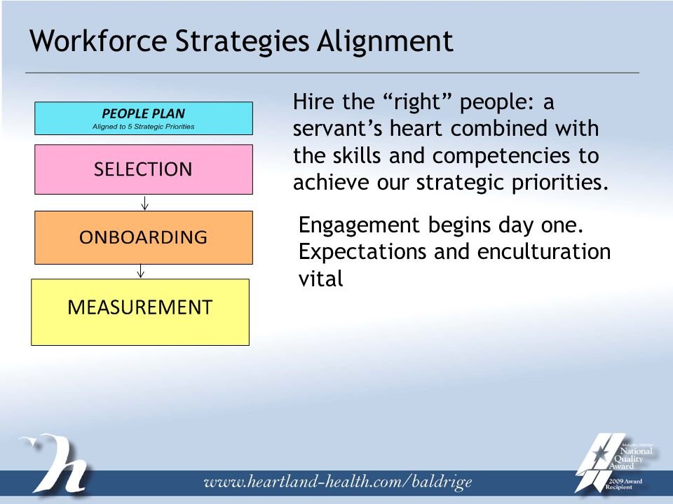 Hire the right people: a servant's heart combined with the skills and competencies to achieve our strategic priorities.