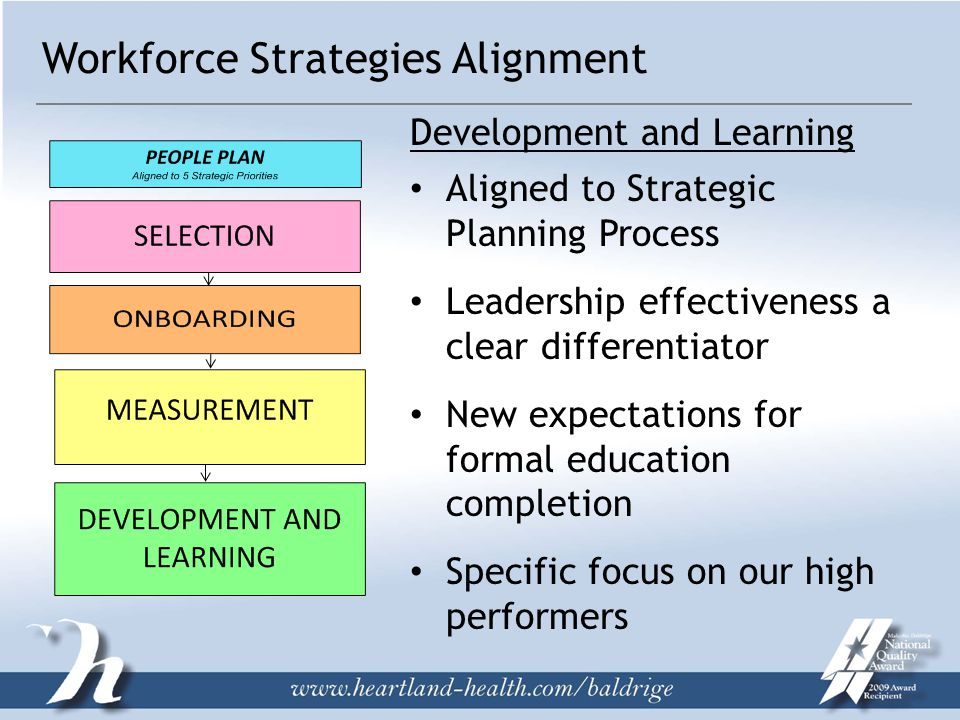 Development and Learning Aligned to Strategic Planning Process Leadership effectiveness a clear differentiator New expectations for formal education completion Specific focus on our high performers Workforce Strategies Alignment