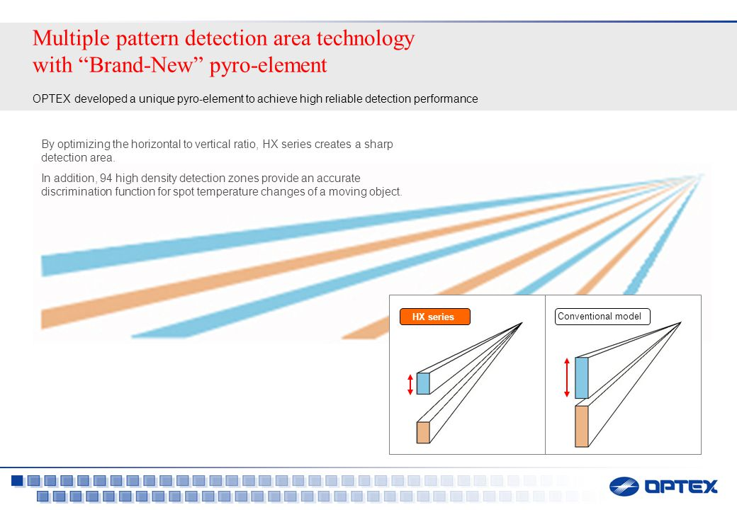 Multiple pattern detection area technology with Brand-New pyro-element OPTEX developed a unique pyro-element to achieve high reliable detection performance Conventional model HX series By optimizing the horizontal to vertical ratio, HX series creates a sharp detection area.