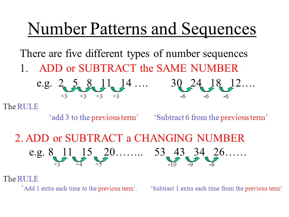 Number Patterns and Sequences There are five different types of number sequences 1.ADD or SUBTRACT the SAME NUMBER e.g.
