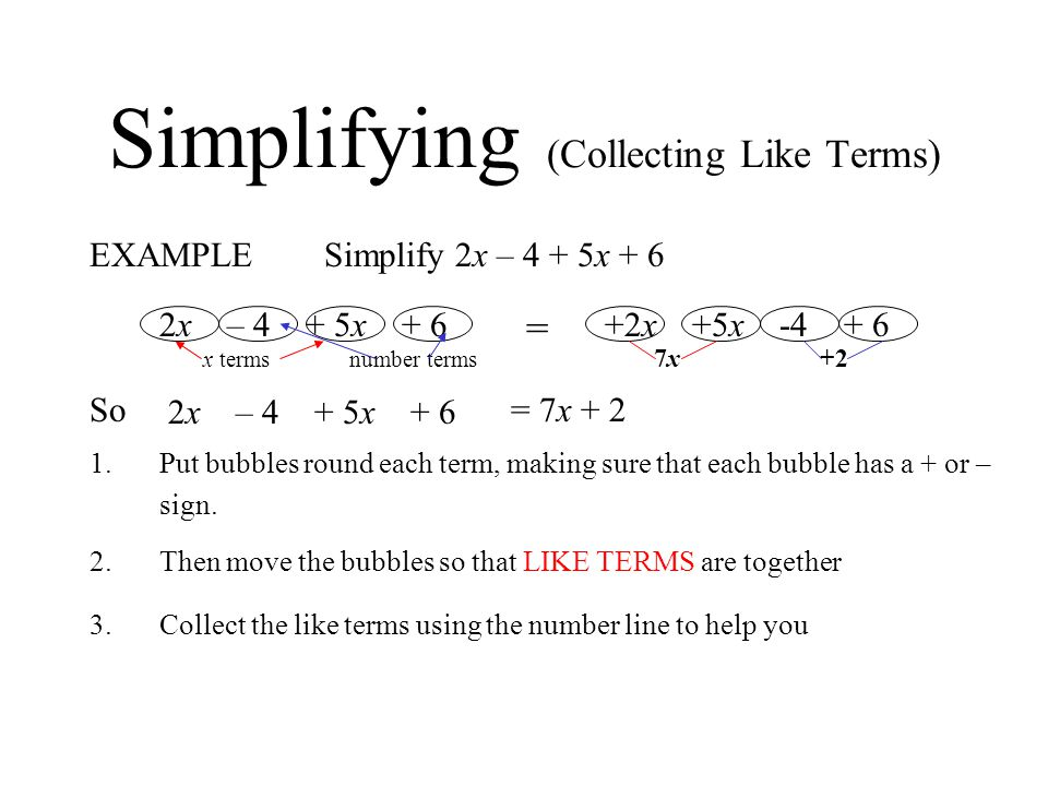 Simplifying (Collecting Like Terms) EXAMPLE Simplify 2x – 4 + 5x + 6 x terms number terms 7x +2 So = 7x + 2 1.Put bubbles round each term, making sure that each bubble has a + or – sign.