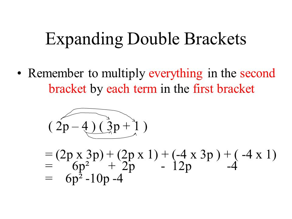 Expanding Double Brackets Remember to multiply everything in the second bracket by each term in the first bracket ( 2p – 4 ) ( 3p + 1 ) = (2p x 3p) + (2p x 1) + (-4 x 3p ) + ( -4 x 1) = 6p² + 2p - 12p -4 = 6p² -10p -4