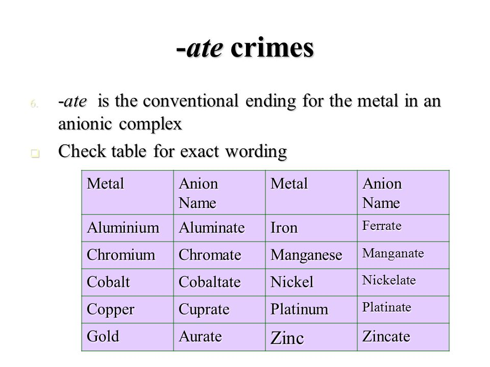 -ate crimes 6. -ate is the conventional ending for the metal in an anionic complex  Check table for exact wording Metal Anion Name Metal AluminiumAlu