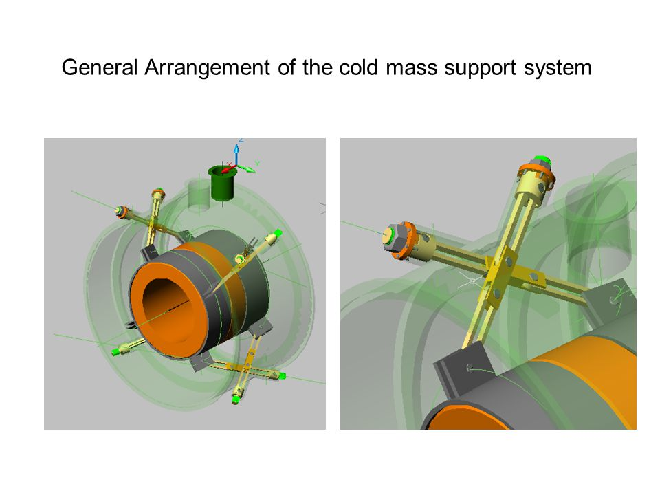 General Arrangement of the cold mass support system