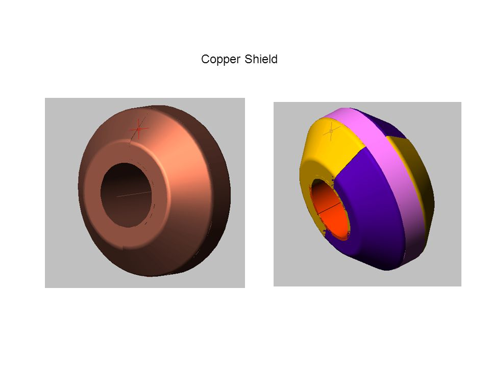 End Plates and Cylindrical Core