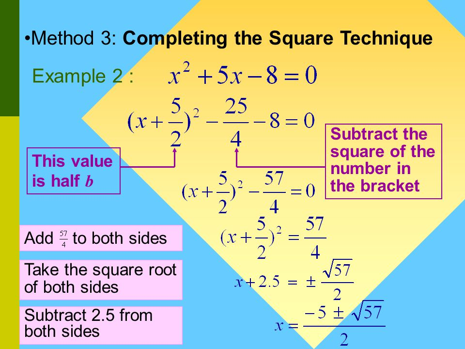 Method 3: Completing the Square Technique This result gives us the exact answers.