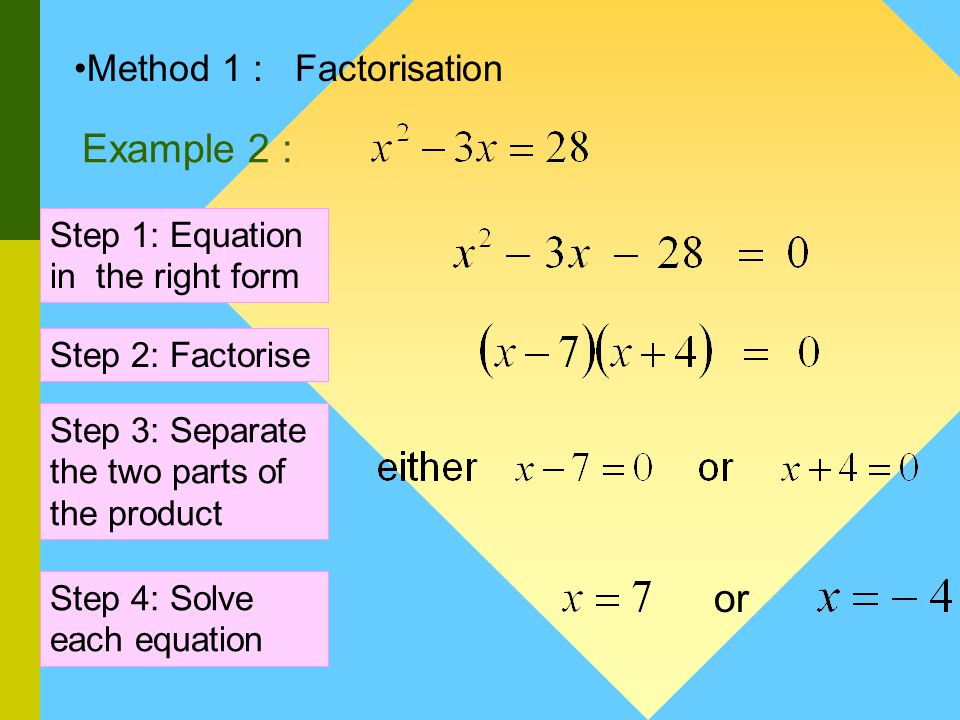 Example 1 : Checking solutions