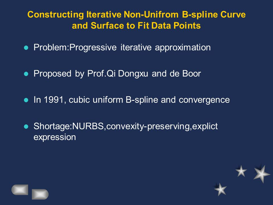 Constructing Iterative Non-Unifrom B-spline Curve and Surface to Fit Data Points Problem:Progressive iterative approximation Proposed by Prof.Qi Dongxu and de Boor In 1991, cubic uniform B-spline and convergence Shortage:NURBS,convexity-preserving,explict expression