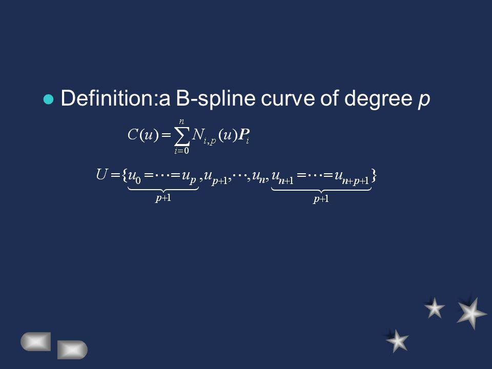 Definition:a B-spline curve of degree p