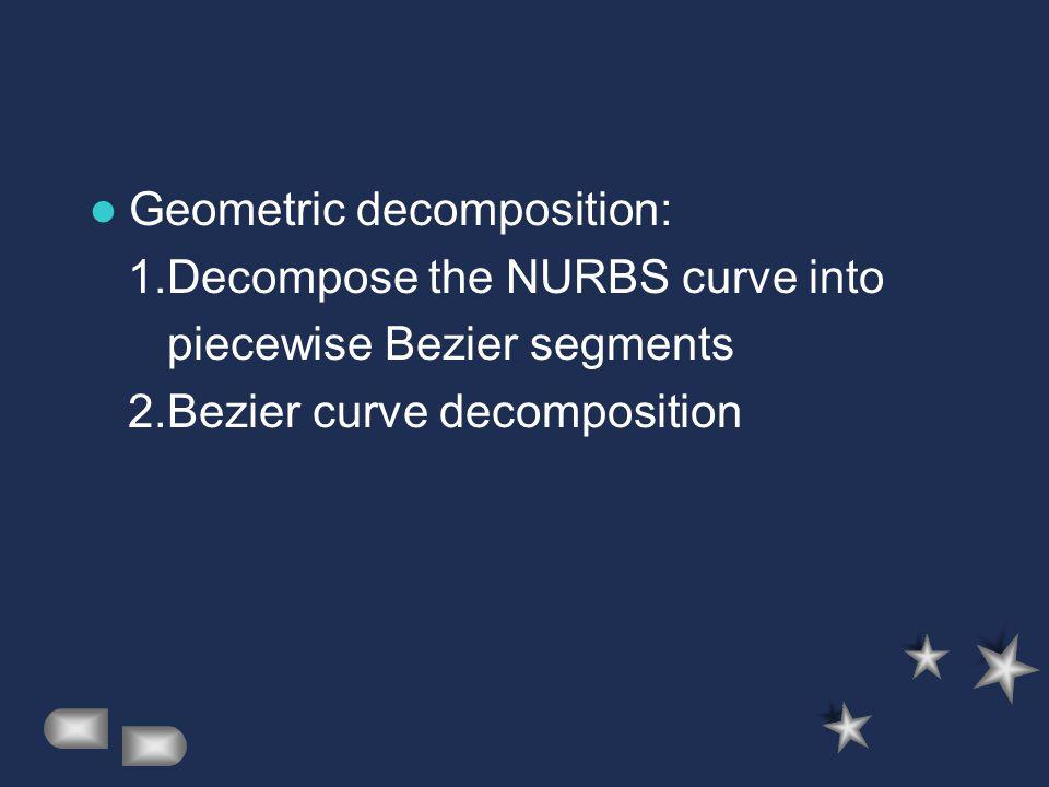 Geometric decomposition: 1.Decompose the NURBS curve into piecewise Bezier segments 2.Bezier curve decomposition