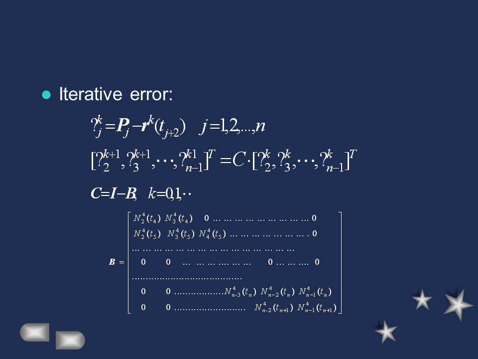 Iterative error:
