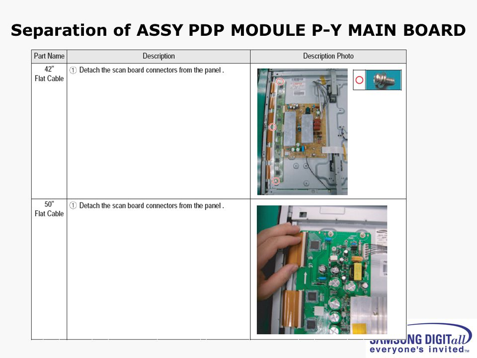 Separation of ASSY PDP MODULE P-Y MAIN BOARD