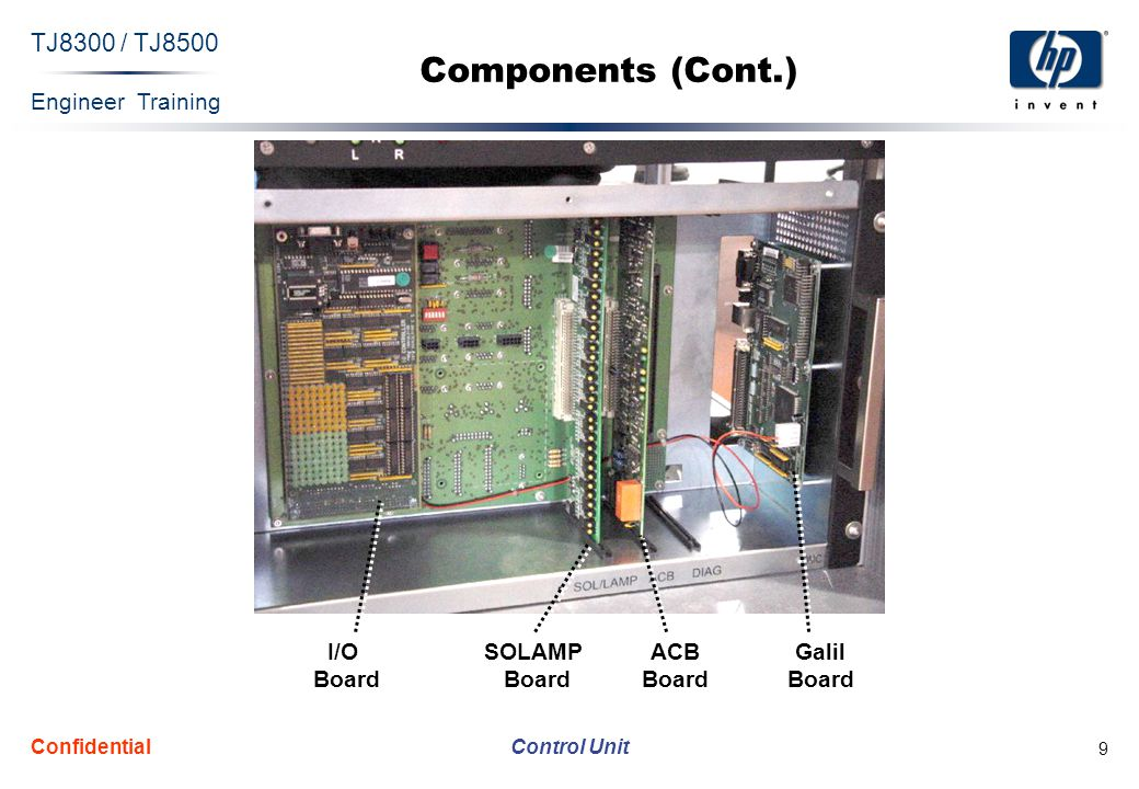 Engineer Training Control Unit TJ8300 / TJ8500 Confidential 9 Components (Cont.) I/O Board SOLAMP Board ACB Board Galil Board