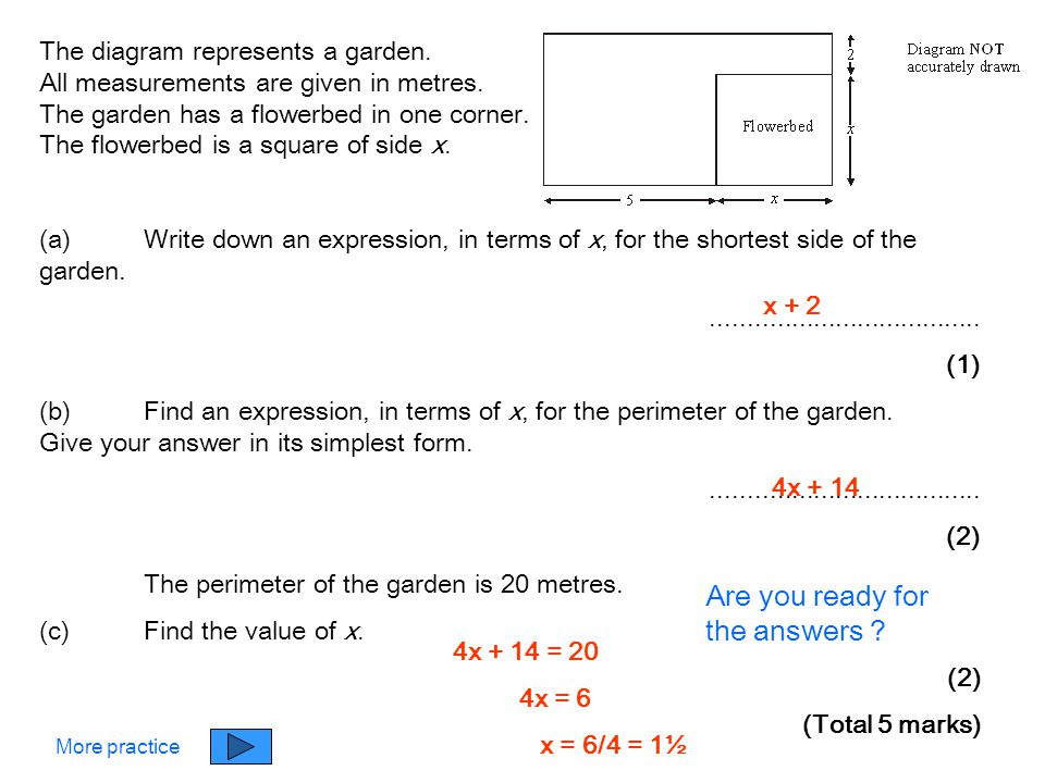 The diagram represents a garden.All measurements are given in metres.