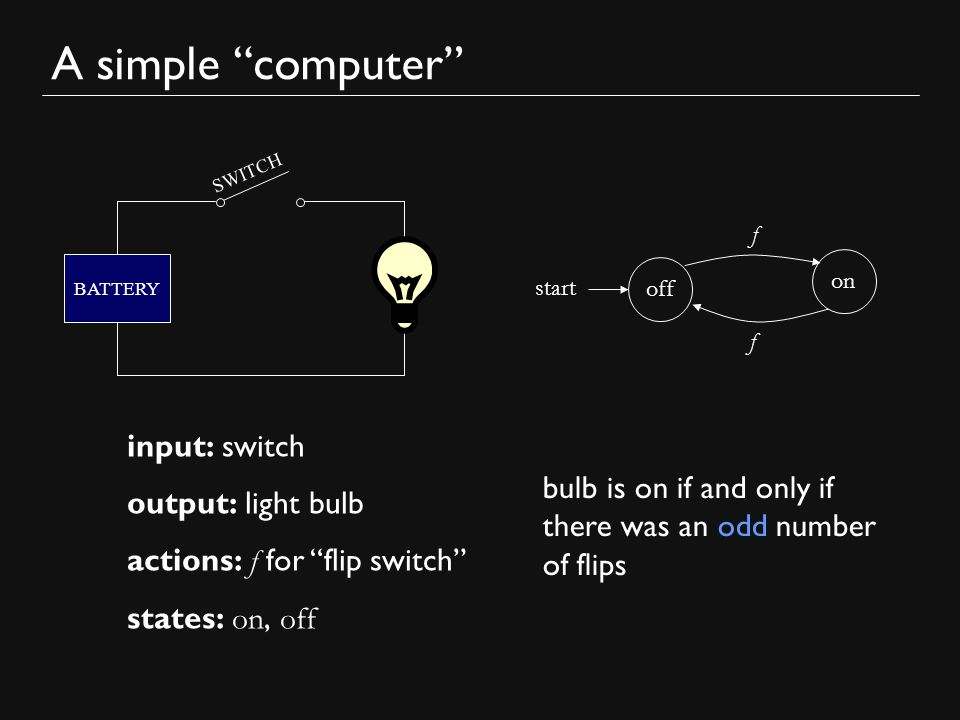 A simple computer BATTERY SWITCH off on start f f input: switch output: light bulb actions: f for flip switch states: on, off bulb is on if and only if there was an odd number of flips