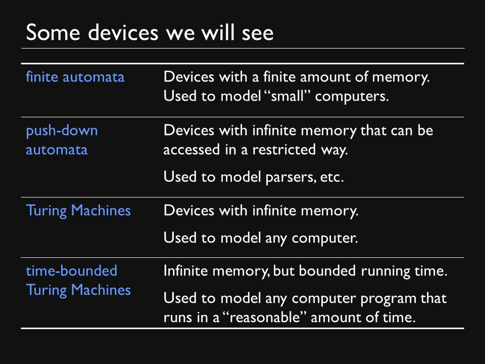 Some devices we will see finite automataDevices with a finite amount of memory.