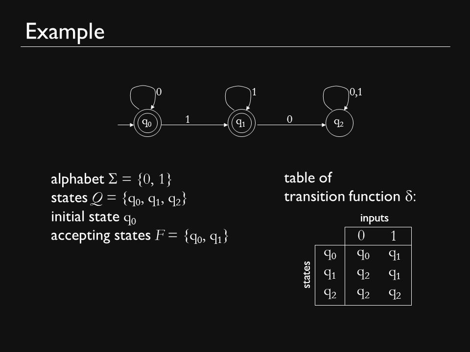 Example q0q0 q1q1 q2q2 10 00,11 alphabet  = {0, 1} states Q = {q 0, q 1, q 2 } initial state q 0 accepting states F = {q 0, q 1 } states inputs 0 1 q0q0 q1q1 q2q2 q0q0 q1q1 q2q2 q2q2 q2q2 q1q1 table of transition function 