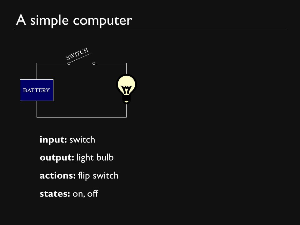 A simple computer BATTERY SWITCH input: switch output: light bulb actions: flip switch states: on, off