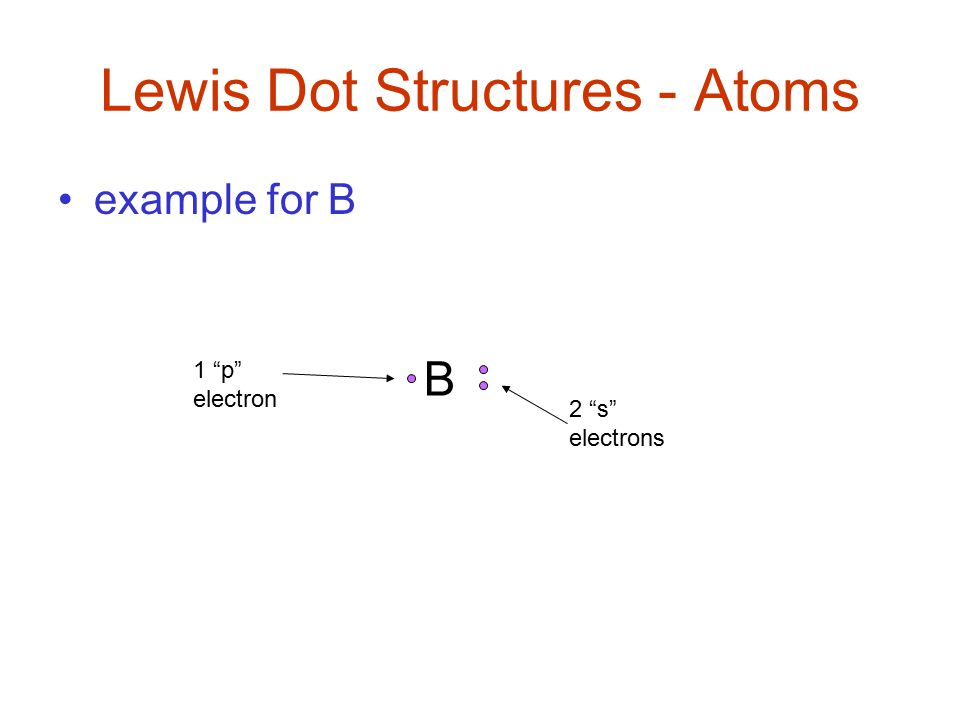Lewis Dot Structures - Atoms example for B B 2 s electrons 1 p electron