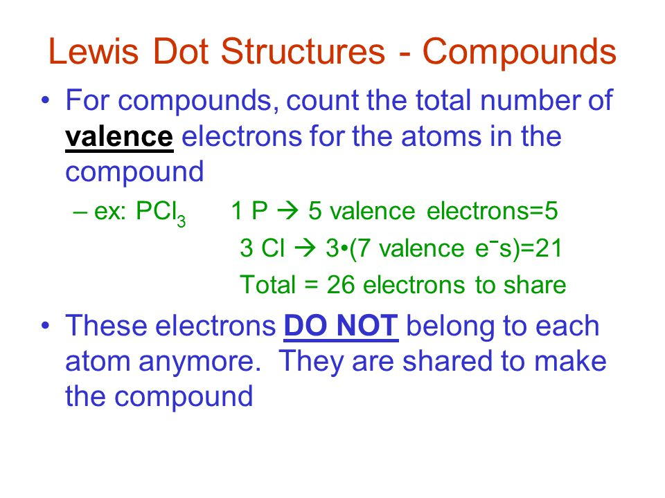 Lewis Dot Structures - Compounds For compounds, count the total number of valence electrons for the atoms in the compound –ex: PCl 3 1 P  5 valence electrons=5 3 Cl  3(7 valence e − s)=21 Total = 26 electrons to share These electrons DO NOT belong to each atom anymore.