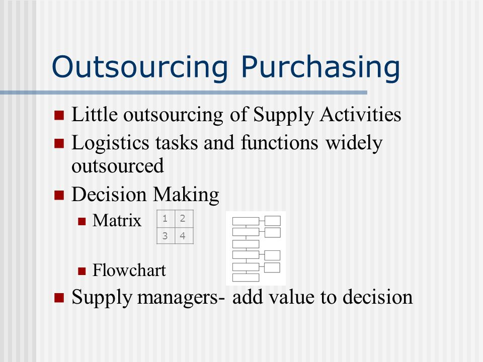 Outsourcing Purchasing Little outsourcing of Supply Activities Logistics tasks and functions widely outsourced Decision Making Matrix Flowchart Supply managers- add value to decision 12 34