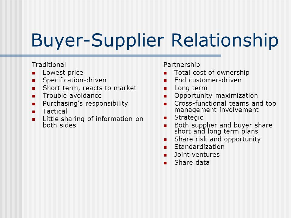 Buyer-Supplier Relationship Traditional Lowest price Specification-driven Short term, reacts to market Trouble avoidance Purchasing's responsibility Tactical Little sharing of information on both sides Partnership Total cost of ownership End customer-driven Long term Opportunity maximization Cross-functional teams and top management involvement Strategic Both supplier and buyer share short and long term plans Share risk and opportunity Standardization Joint ventures Share data