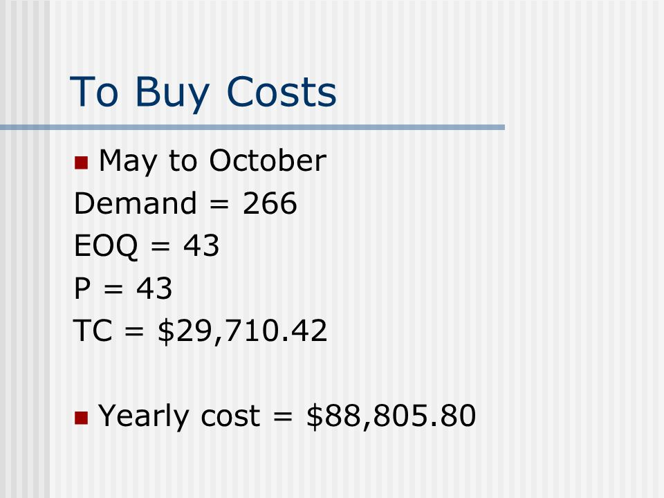 To Buy Costs May to October Demand = 266 EOQ = 43 P = 43 TC = $29,710.42 Yearly cost = $88,805.80
