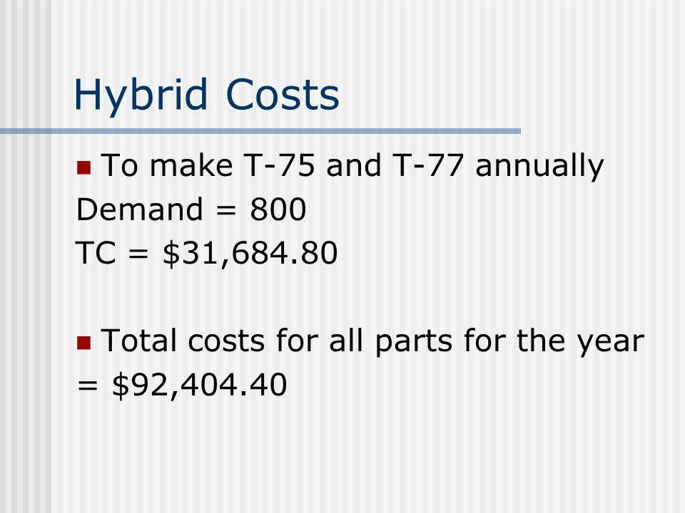 Hybrid Costs To make T-75 and T-77 annually Demand = 800 TC = $31,684.80 Total costs for all parts for the year = $92,404.40