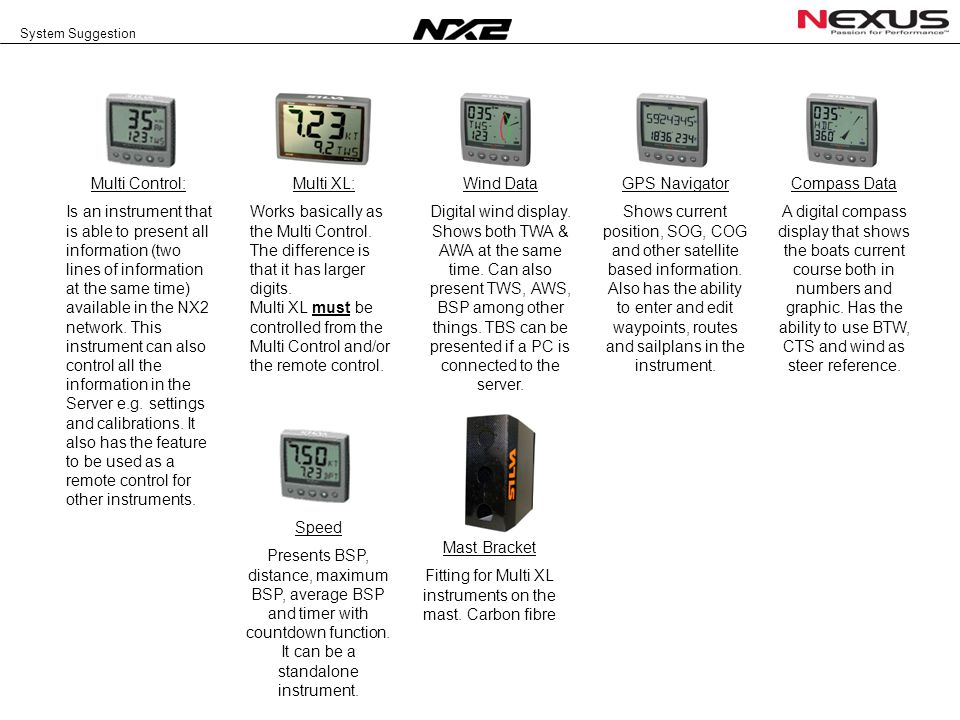System Suggestion NX2 AUTOPILOT.NX2 Autopilot consists, for boats up to app.