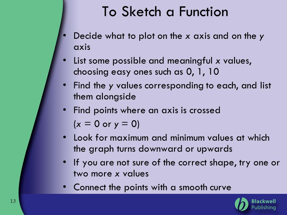13 To Sketch a Function Decide what to plot on the x axis and on the y axis List some possible and meaningful x values, choosing easy ones such as 0,