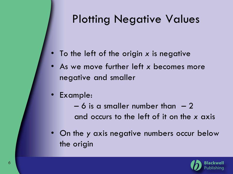 17 Multiplying or Dividing by 1 1  x = x (– 1)  x = – x x  1 = x