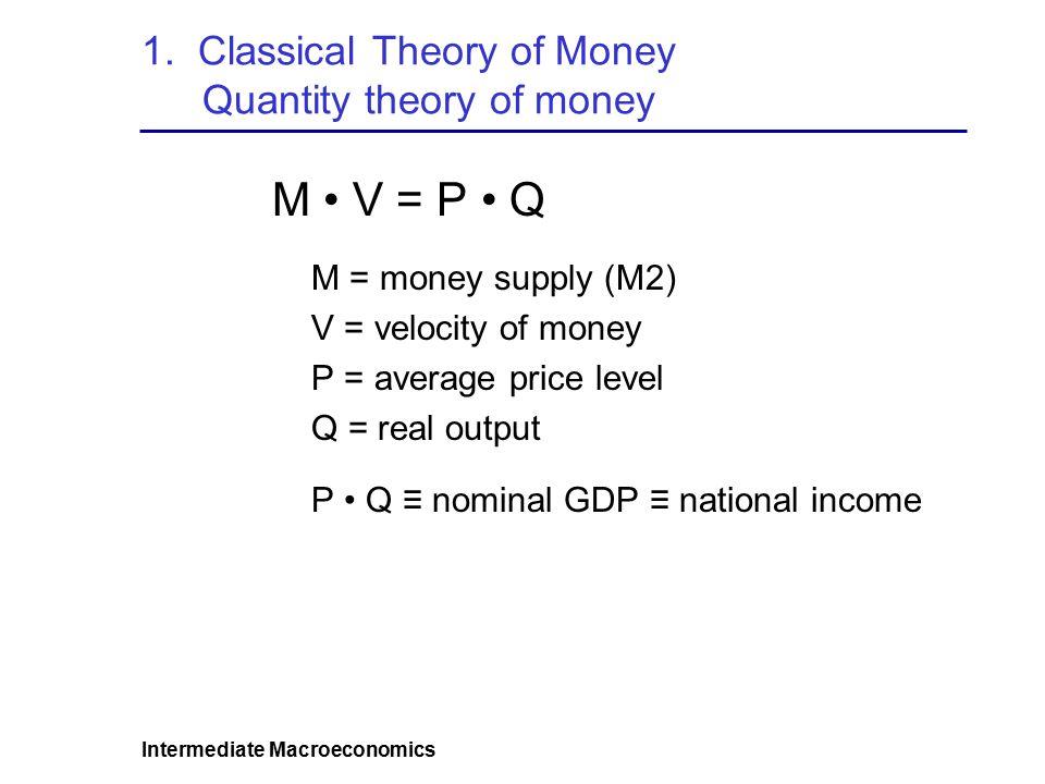 Intermediate Macroeconomics 1.